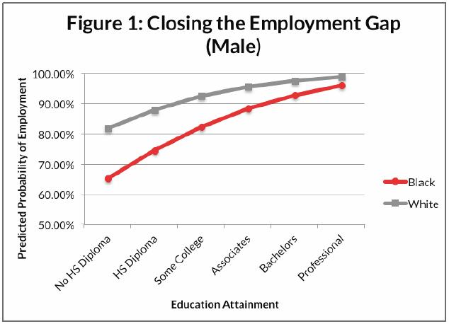 closing-education-gap-1